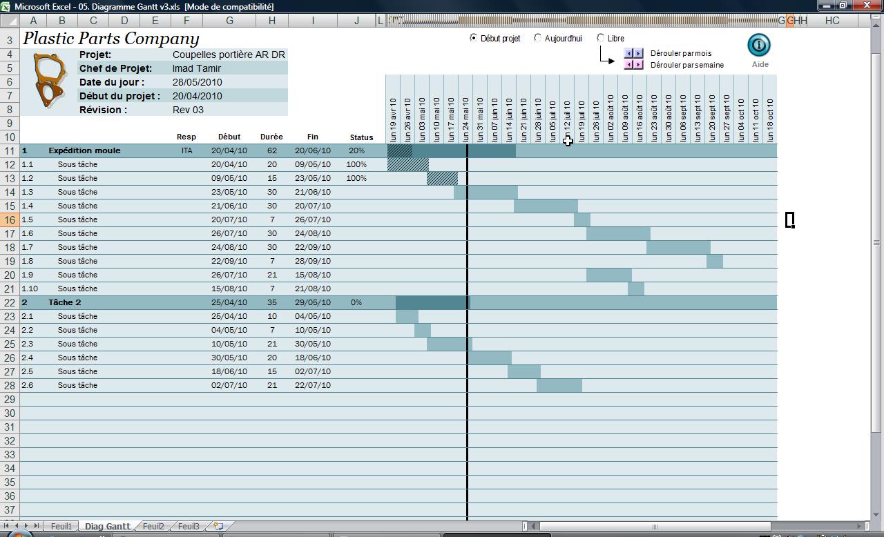 Project gantt chart template xls 2