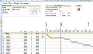 Screenshot Gantt Chart (Version 6.2)
