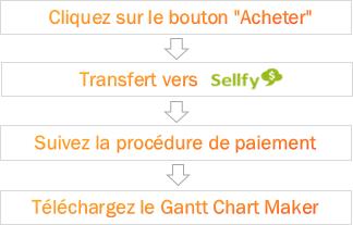 sellfy-purchase-process-FR